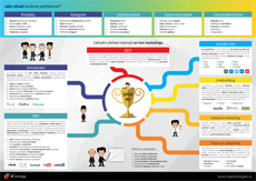 online marketing infografika